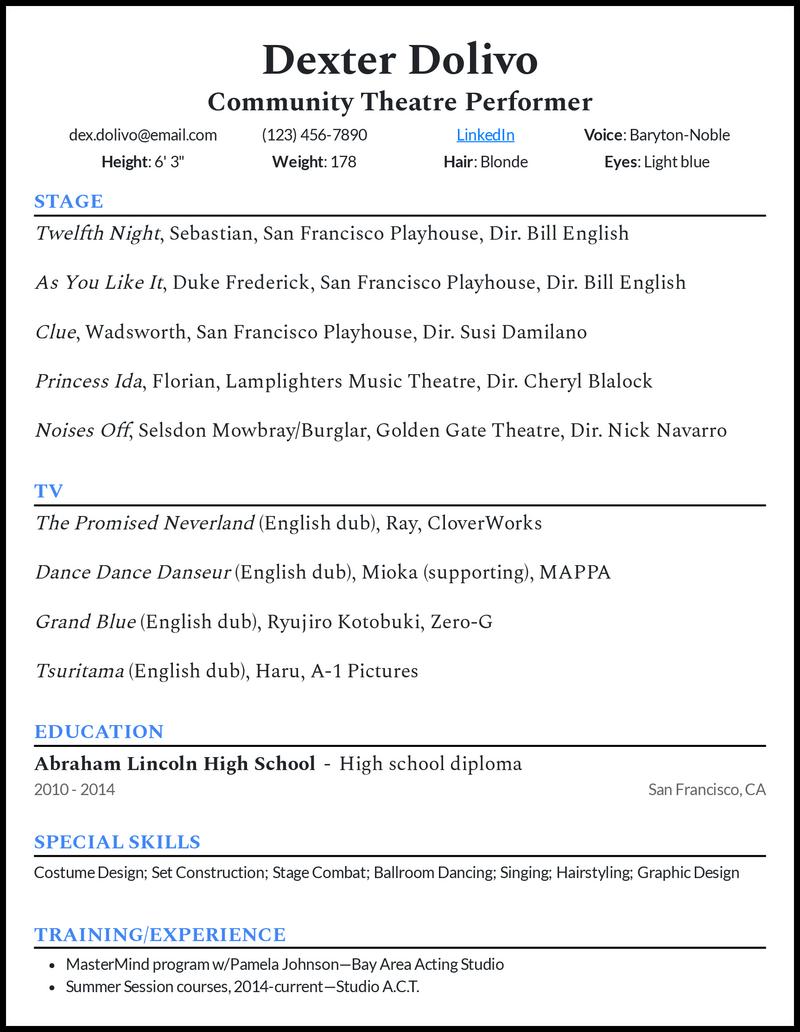 Community Theatre resume example