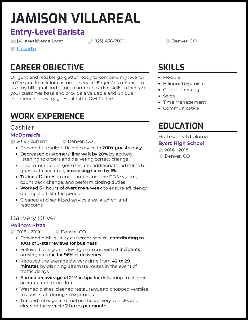 Entry Level Barista resume example