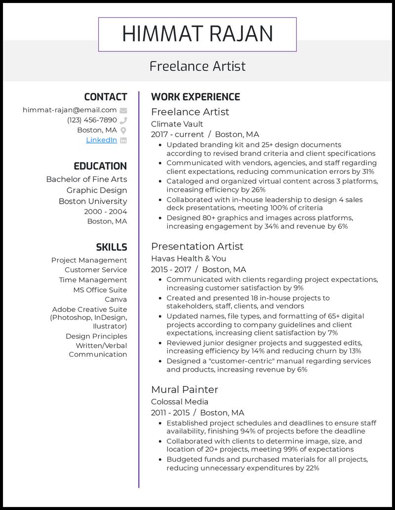 Freelance Artist resume example