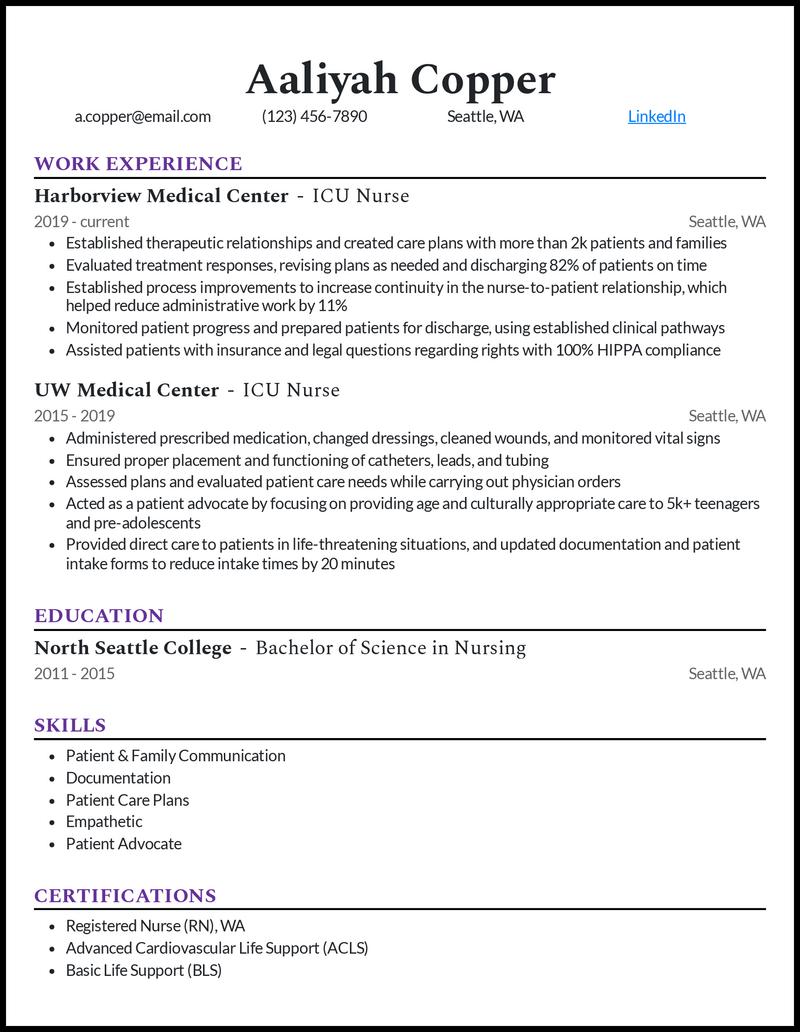 ICU RN resume example