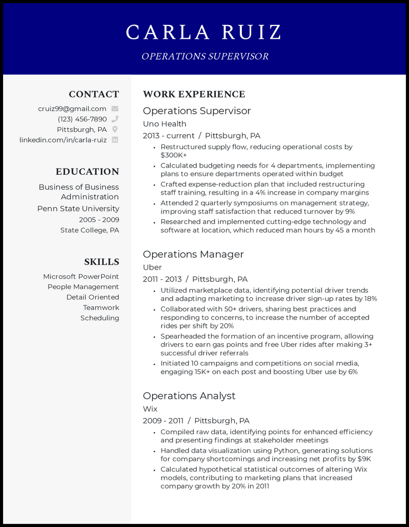 Operations Supervisor resume example