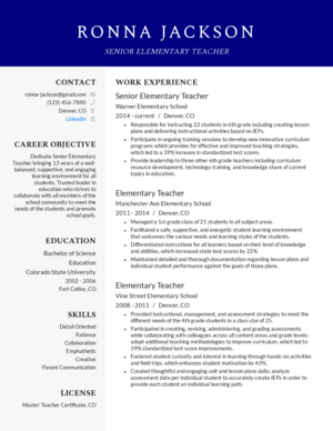 Official resume template